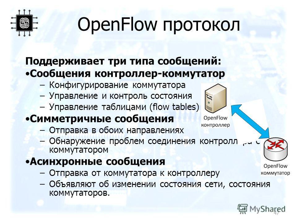 OpenFlow протокол Поддерживает три типа сообщений: Сообщения контроллер-коммутатор –Конфигурирование коммутатора –Управление и контроль состояния –Управление таблицами (flow tables) Симметричные сообщения –Отправка в обоих направлениях –Обнаружение п