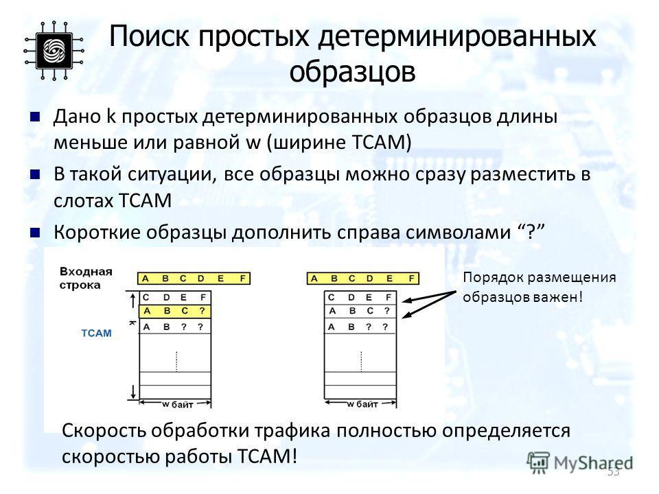 Поиск простых детерминированных образцов Дано k простых детерминированных образцов длины меньше или равной w (ширине TCAM) В такой ситуации, все образцы можно сразу разместить в слотах TCAM Короткие образцы дополнить справа символами ? Порядок размещ