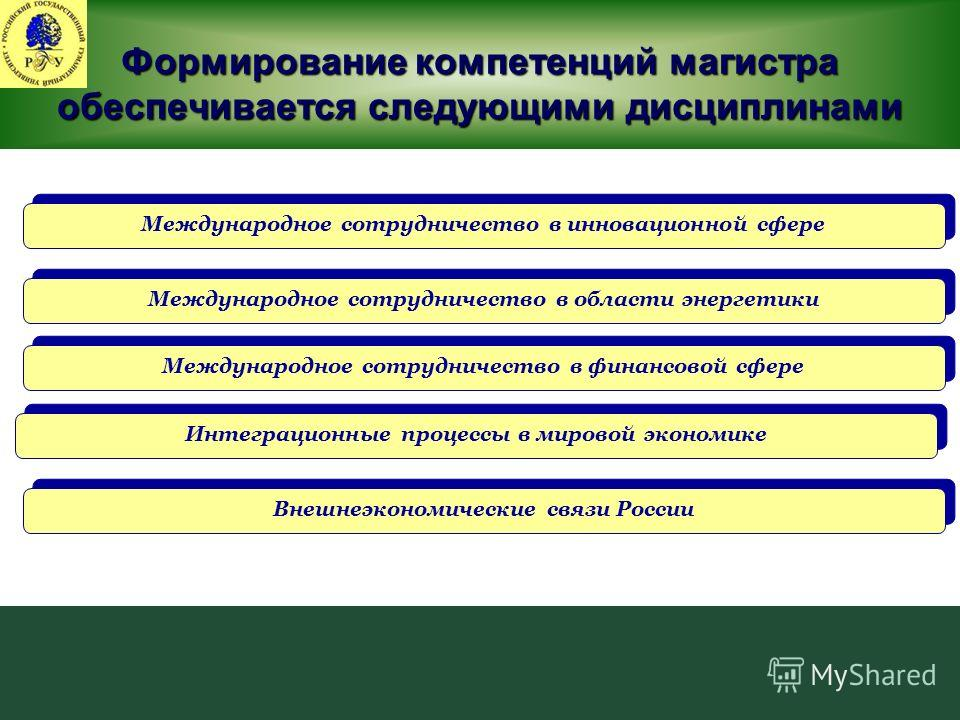 Формирование компетенций магистра обеспечивается следующими дисциплинами Международное сотрудничество в инновационной сфере Международное сотрудничество в финансовой сфере Международное сотрудничество в области энергетики Интеграционные процессы в ми