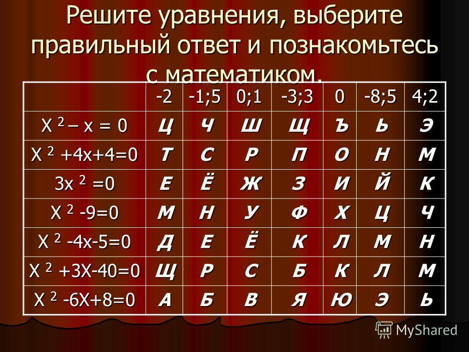 Решите уравнения, выберите правильный ответ и познакомьтесь с математиком. -2-1;50;1-3;30-8;54;2 Х 2 – х = 0 ЦЧШЩЪЬЭ Х 2 +4х+4=0 ТСРПОНМ 3х 2 =0 ЕЁЖЗИЙК Х 2 -9=0 МНУФХЦЧ Х 2 -4х-5=0 ДЕЁКЛМН Х 2 +3Х-40=0 ЩРСБКЛМ Х 2 -6Х+8=0 АБВЯЮЭЬ