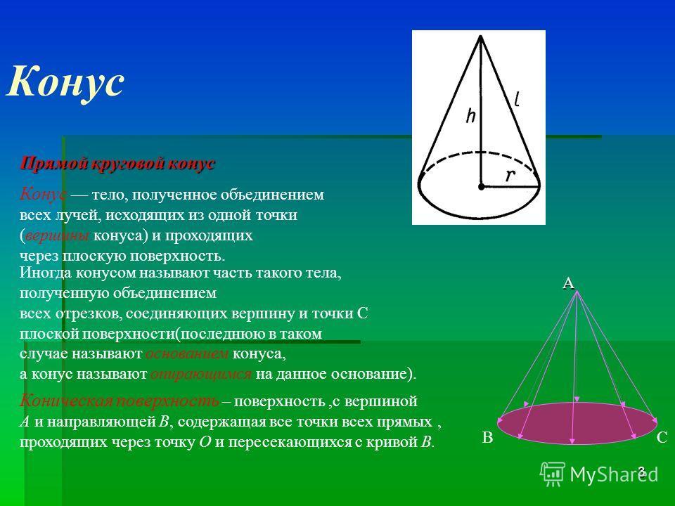 2 ПЛАН 1.Определение и компоненты конуса. 2.Виды конуса. 3.Боковая поверхность. 4.Определение усеченного конуса. 5.Формулы боковой и полной поверхности, объема. 6.Виды сечения конуса. 7.Примеры тел вращения в быту.