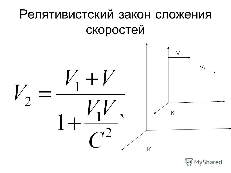 Релятивистский закон сложения скоростей K K V1V1 V