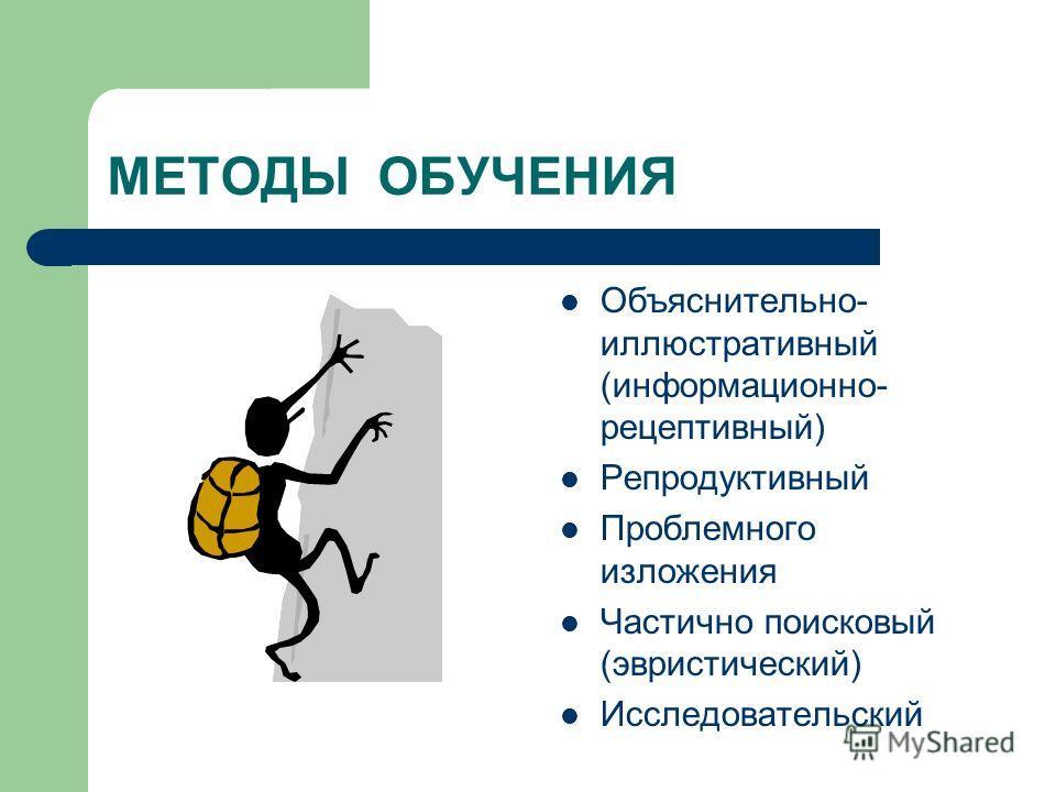 МЕТОДЫ ОБУЧЕНИЯ Объяснительно- иллюстративный (информационно- рецептивный) Репродуктивный Проблемного изложения Частично поисковый (эвристический) Исследовательский