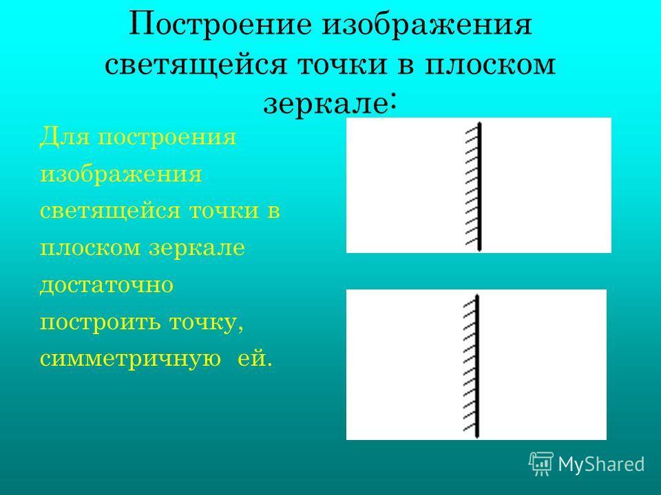 Построение изображения светящейся точки в плоском зеркале: Для построения изображения светящейся точки в плоском зеркале достаточно построить точку, симметричную ей.