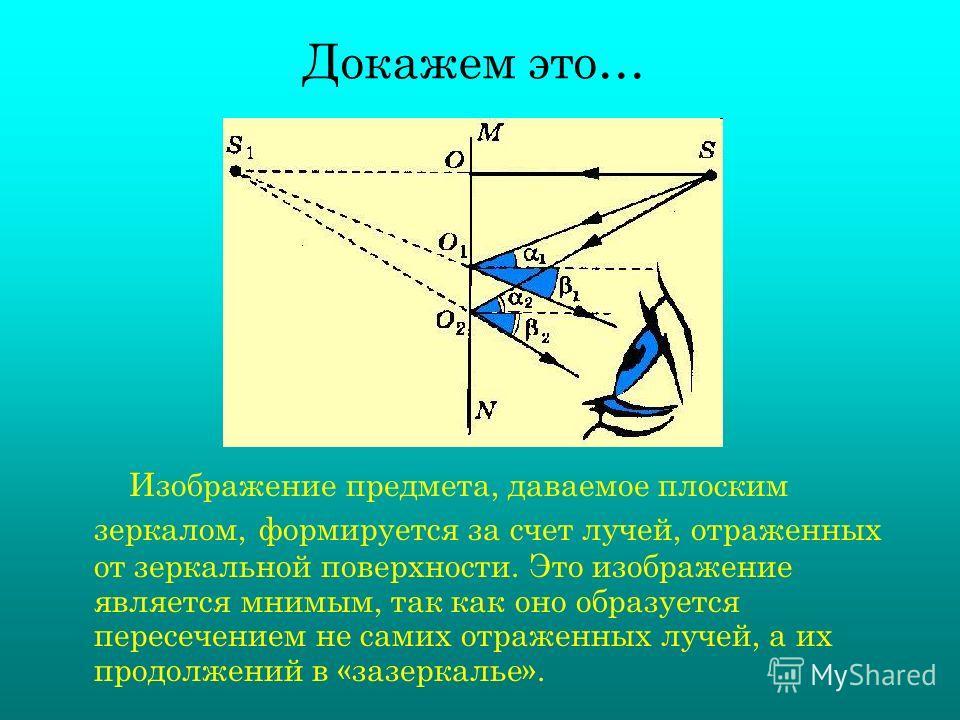 Докажем это… Изображение предмета, даваемое плоским зеркалом, формируется за счет лучей, отраженных от зеркальной поверхности. Это изображение является мнимым, так как оно образуется пересечением не самих отраженных лучей, а их продолжений в «зазерка