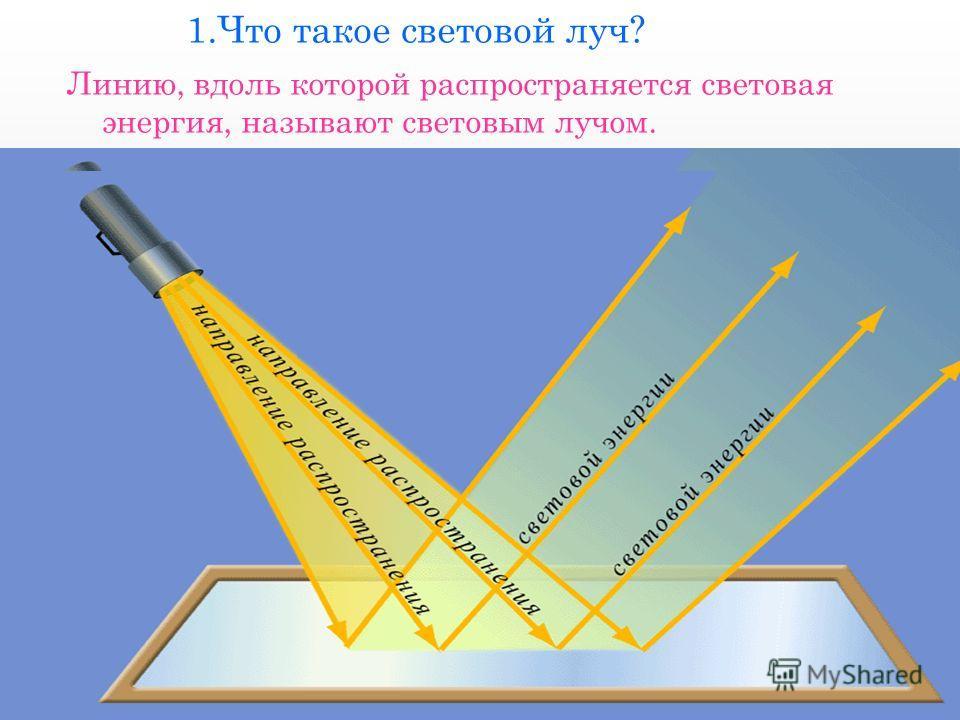 1.Что такое световой луч? Линию, вдоль которой распространяется световая энергия, называют световым лучом.