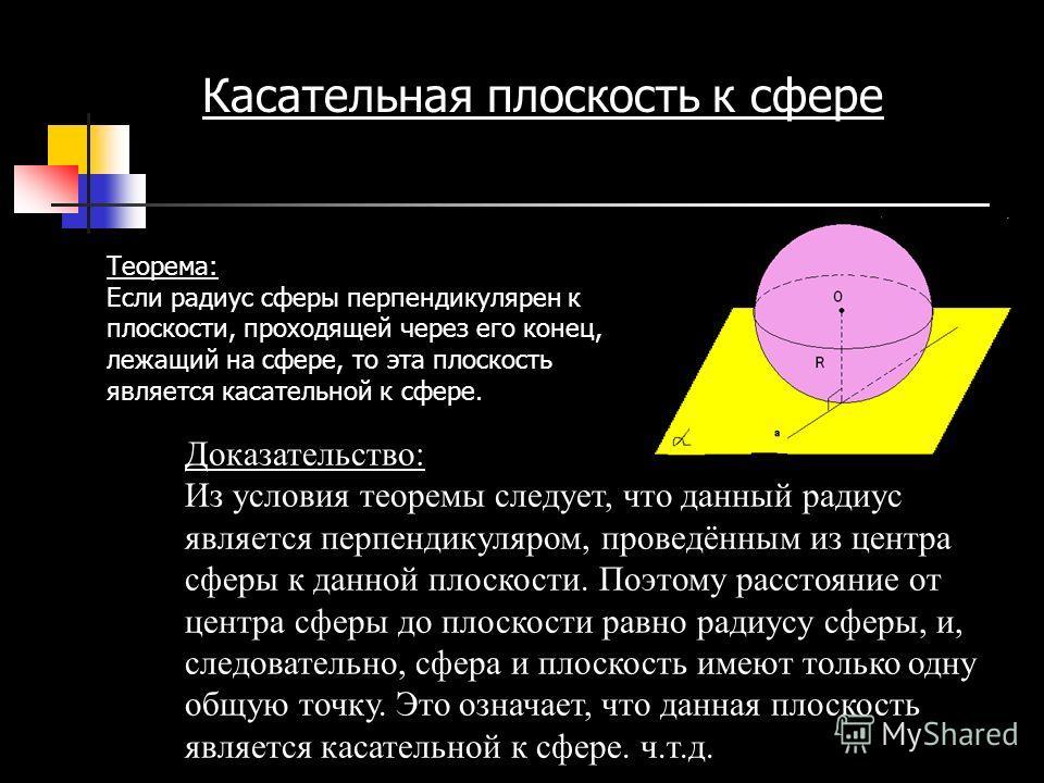 Доказательство: Из условия теоремы следует, что данный радиус является перпендикуляром, проведённым из центра сферы к данной плоскости. Поэтому расстояние от центра сферы до плоскости равно радиусу сферы, и, следовательно, сфера и плоскость имеют тол