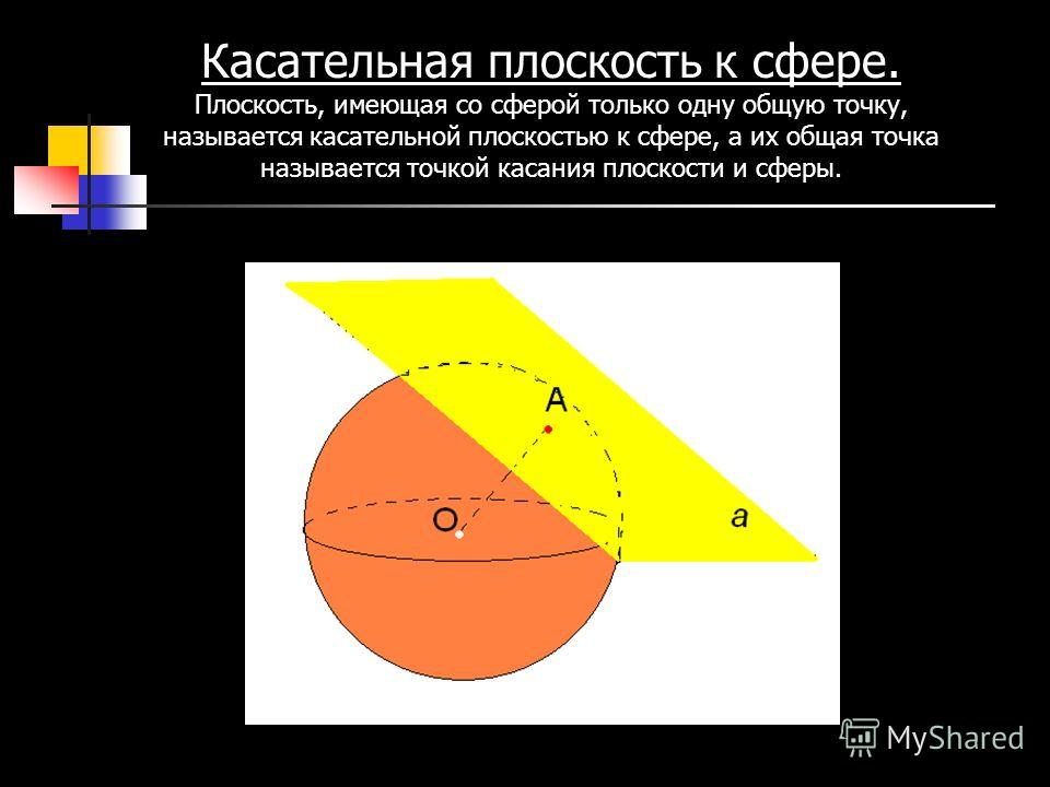 Касательная плоскость к сфере. Плоскость, имеющая со сферой только одну общую точку, называется касательной плоскостью к сфере, а их общая точка называется точкой касания плоскости и сферы.