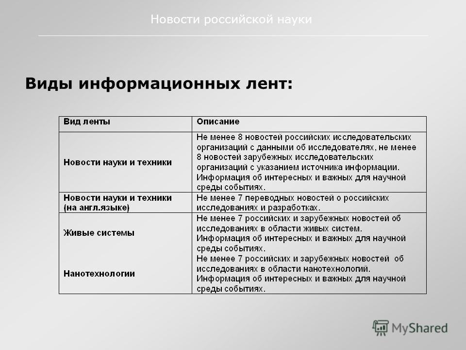 Виды информационных лент: Новости российской науки