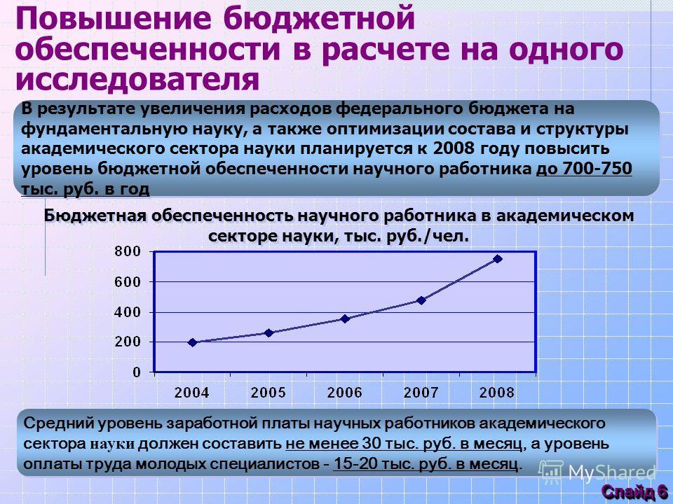 Повышение бюджетной обеспеченности в расчете на одного исследователя Слайд 6 В результате увеличения расходов федерального бюджета на фундаментальную науку, а также оптимизации состава и структуры академического сектора науки планируется к 2008 году
