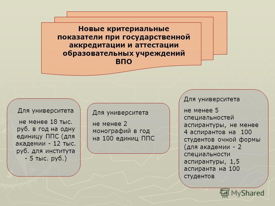 Новые критериальные показатели при государственной аккредитации и аттестации образовательных учреждений ВПО Для университета не менее 18 тыс. руб. в год на одну единицу ППС (для академии - 12 тыс. руб. для института - 5 тыс. руб.) Для университета не