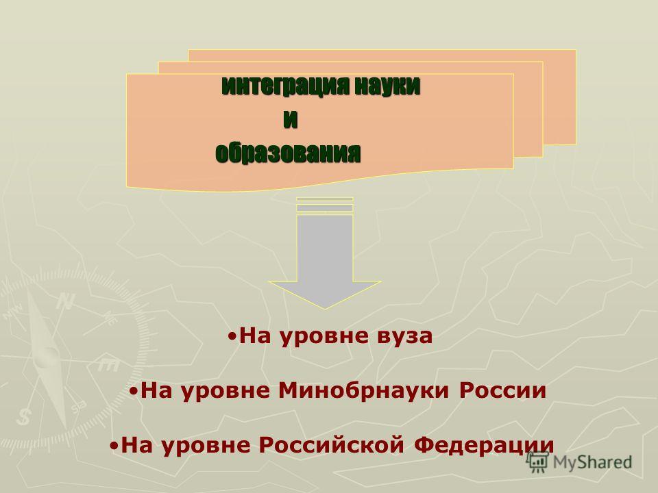 интеграция науки иобразования На уровне вуза На уровне Минобрнауки России На уровне Российской Федерации
