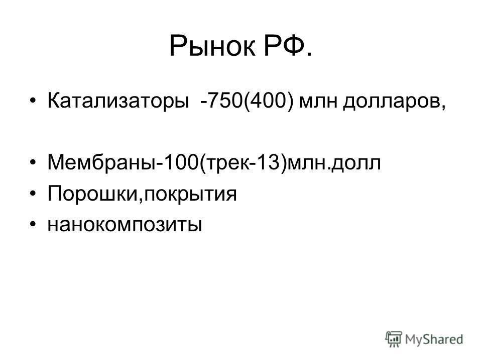 Рынок РФ. Катализаторы -750(400) млн долларов, Мембраны-100(трек-13)млн.долл Порошки,покрытия нанокомпозиты