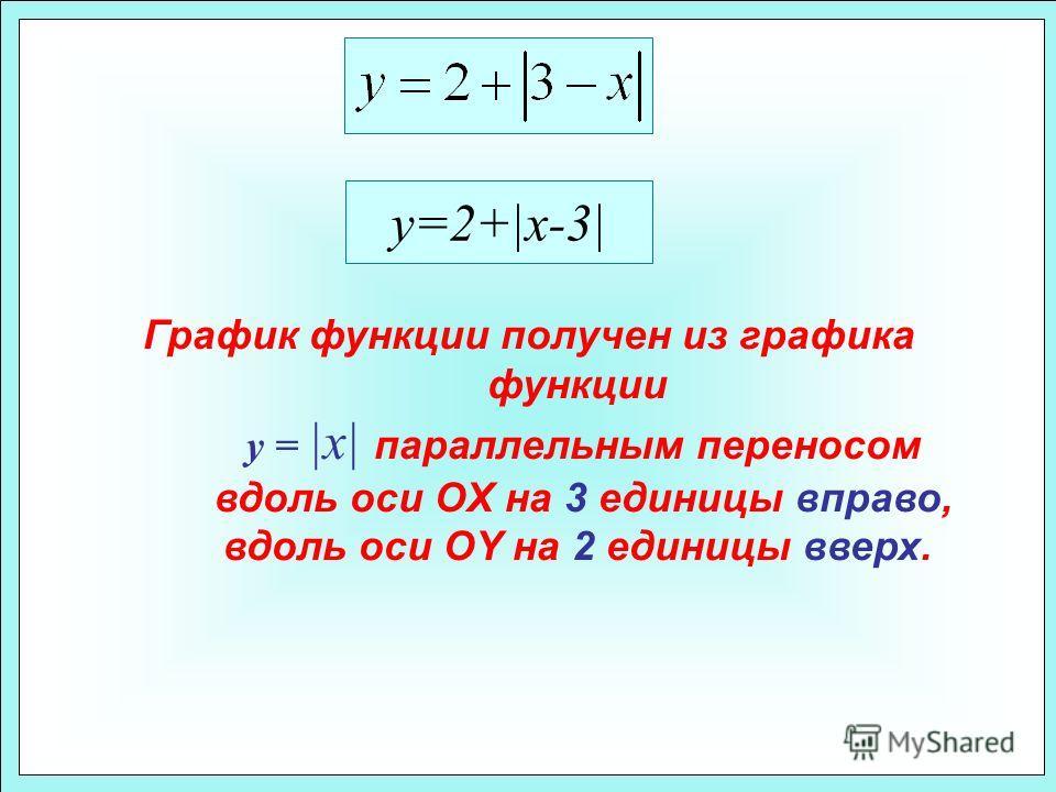 График функции получен из графика функции y = |x| параллельным переносом вдоль оси OX на 3 единицы вправо, вдоль оси OY на 2 единицы вверх. y=2+|x-3|