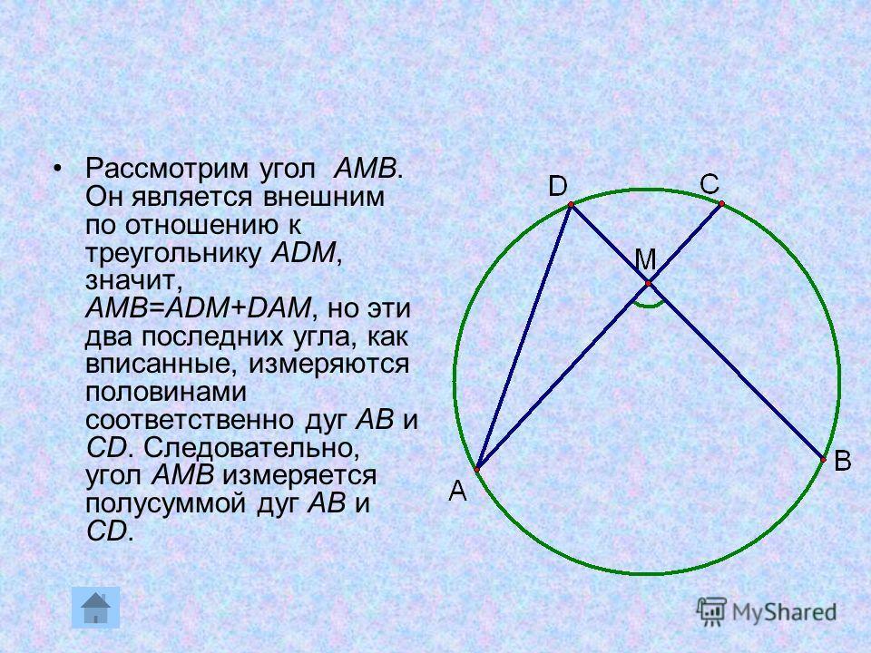 Рассмотрим угол AMB. Он является внешним по отношению к треугольнику ADM, значит, AMB=ADM+DAM, но эти два последних угла, как вписанные, измеряются половинами соответственно дуг AB и CD. Следовательно, угол AMB измеряется полусуммой дуг AB и CD.