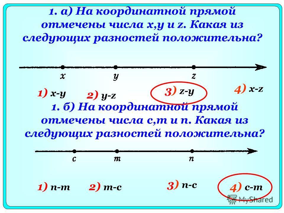 1. а) На координатной прямой отмечены числа x,y и z. Какая из следующих разностей положительна? 4) x-z 1. б) На координатной прямой отмечены числа c,m и n. Какая из следующих разностей положительна? 4) с-т 3) п-с 2) т-с 1) п-т 1) х-у 2) y-z 3) z-y