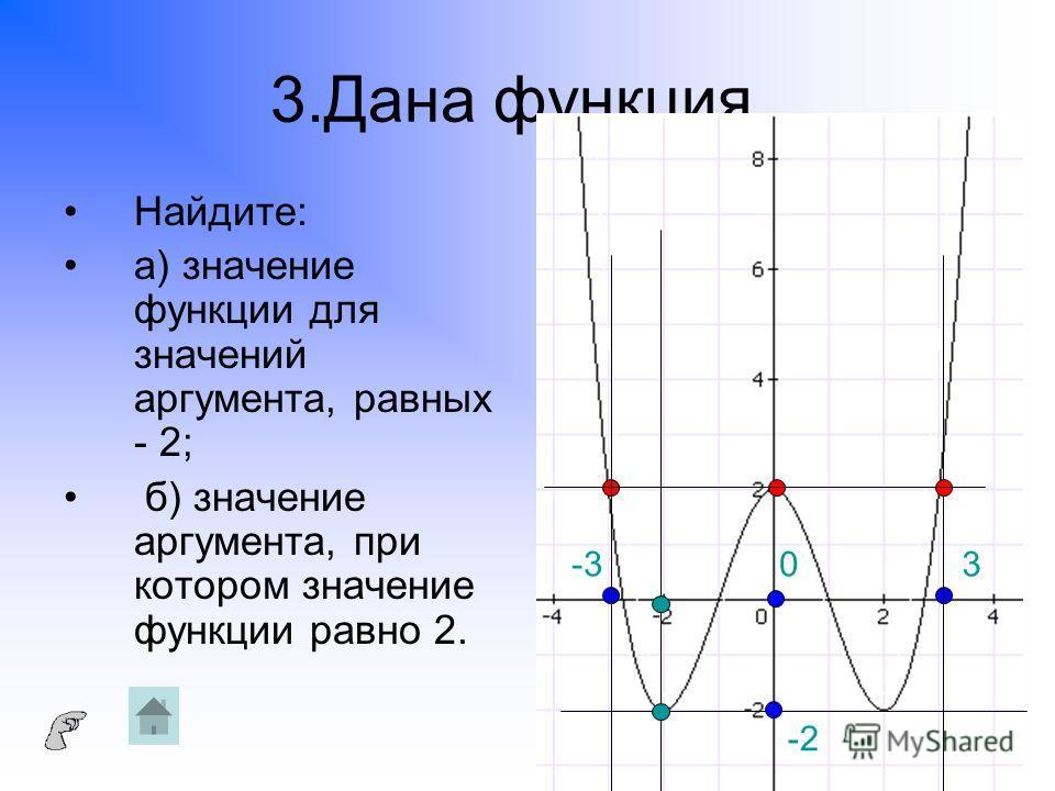 3.Дана функция. Найдите: а) значение функции для значений аргумента, равных - 2; б) значение аргумента, при котором значение функции равно 2. -2 -330