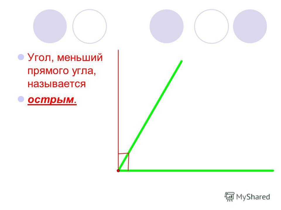 Угол, меньший прямого угла, называется острым.