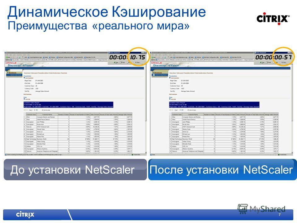 7 До установки NetScalerПосле установки NetScaler Динамическое Кэширование Преимущества «реального мира»
