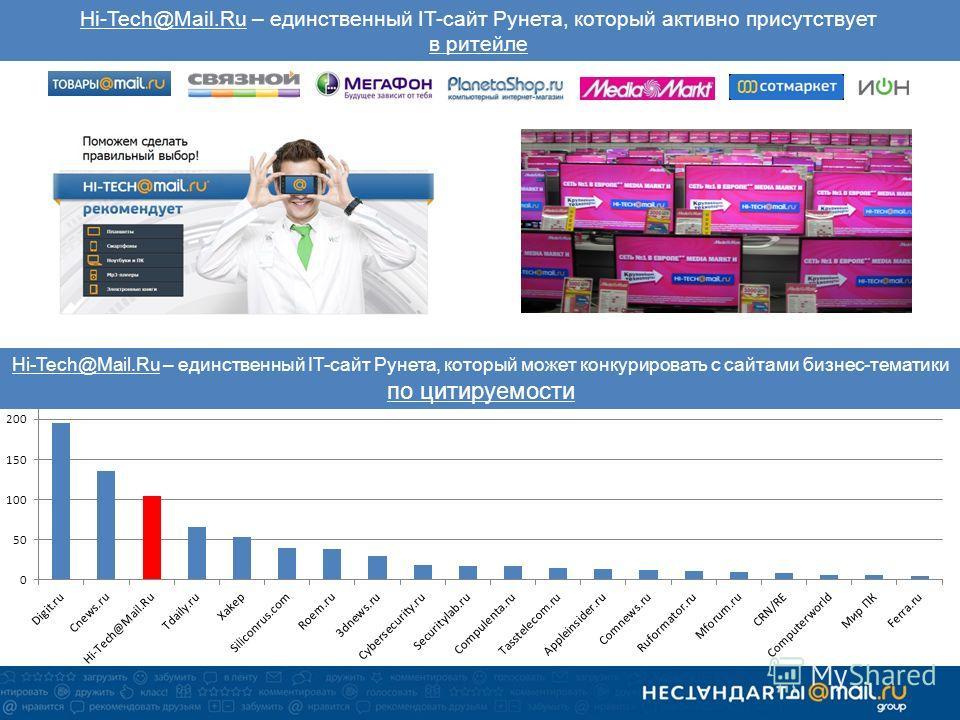 Hi-Tech@Mail.Ru – единственный IT-сайт Рунета, который может конкурировать с сайтами бизнес-тематики по цитируемости Hi-Tech@Mail.Ru – единственный IT-сайт Рунета, который активно присутствует в ритейле