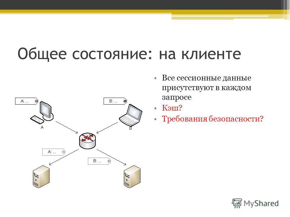 Общее состояние: на клиенте Все сессионные данные присутствуют в каждом запросе Кэш? Требования безопасности?
