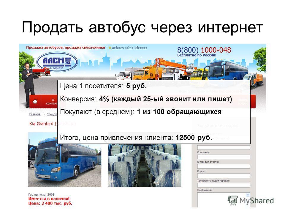 Продать автобус через интернет Цена 1 посетителя: 5 руб. Конверсия: 4% (каждый 25-ый звонит или пишет) Покупают (в среднем): 1 из 100 обращающихся Итого, цена привлечения клиента: 12500 руб.