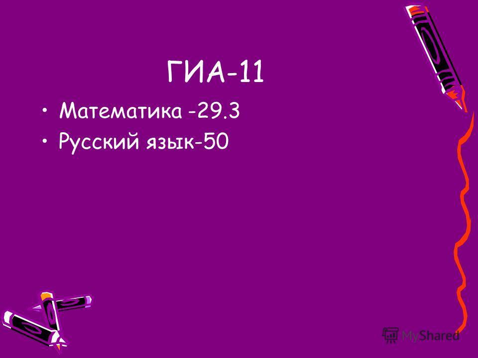 ГИА-11 Математика -29.3 Русский язык-50