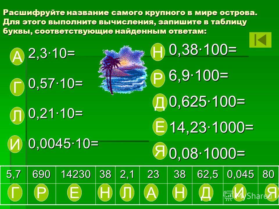Расшифруйте название самого крупного в мире острова. Для этого выполните вычисления, запишите в таблицу буквы, соответствующие найденным ответам: 2,3·10= 0,57·10= 0,21·10= 0,0045·10= А 0,38·100= 6,9·100= 0,625·100= 14,23·1000= 0,08·1000= Г Л И Н Р Д