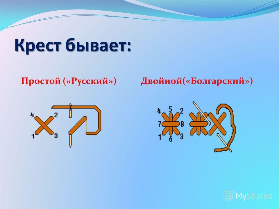 Крест бывает: Простой («Русский») Двойной(«Болгарский»)