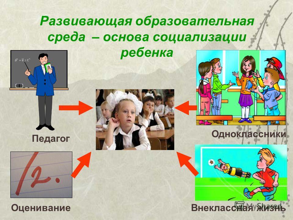 Развивающая образовательная среда – основа социализации ребенка Педагог ОцениваниеВнеклассная жизнь Одноклассники