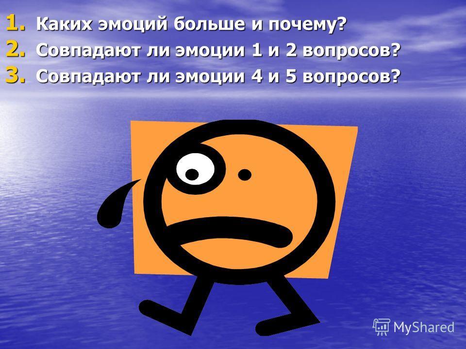 1. Каких эмоций больше и почему? 2. Совпадают ли эмоции 1 и 2 вопросов? 3. Совпадают ли эмоции 4 и 5 вопросов?