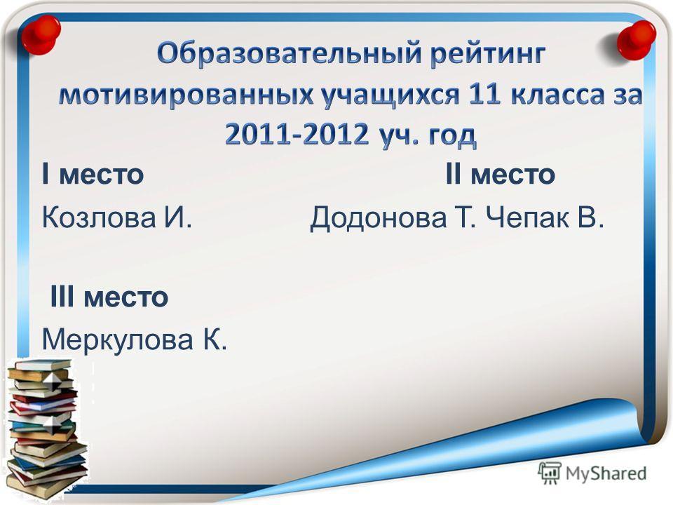 I местоII место Козлова И.Додонова Т. Чепак В. III место Меркулова К.