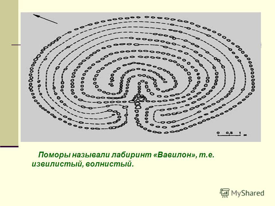 Поморы называли лабиринт «Вавилон», т.е. извилистый, волнистый.