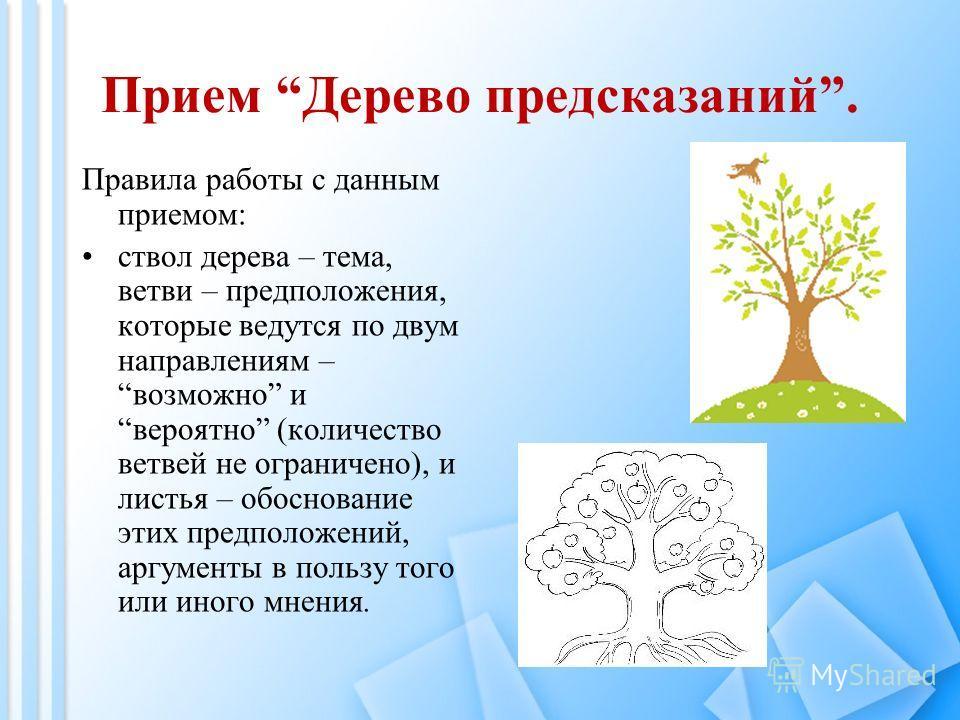 Прием Дерево предсказаний. Правила работы с данным приемом: ствол дерева – тема, ветви – предположения, которые ведутся по двум направлениям – возможно и вероятно (количество ветвей не ограничено), и листья – обоснование этих предположений, аргументы