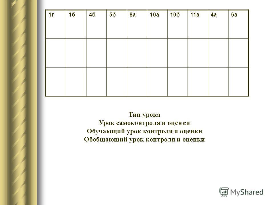 1г1б4б5б8а10а10б11а4а6а Тип урока Урок самоконтроля и оценки Обучающий урок контроля и оценки Обобщающий урок контроля и оценки
