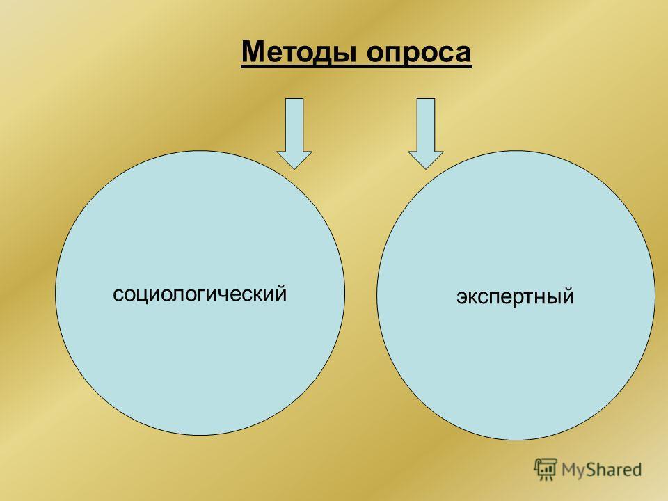 Методы опроса социологический экспертный