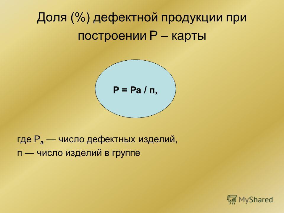 Доля (%) дефектной продукции при построении P – карты где Р а число дефектных изделий, п число изделий в группе Р = Ра / п,