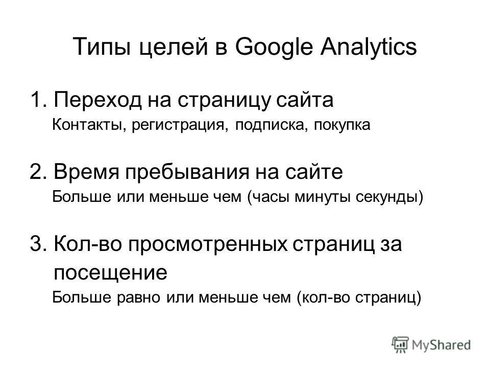 Типы целей в Google Analytics 1. Переход на страницу сайта Контакты, регистрация, подписка, покупка 2. Время пребывания на сайте Больше или меньше чем (часы минуты секунды) 3. Кол-во просмотренных страниц за посещение Больше равно или меньше чем (кол