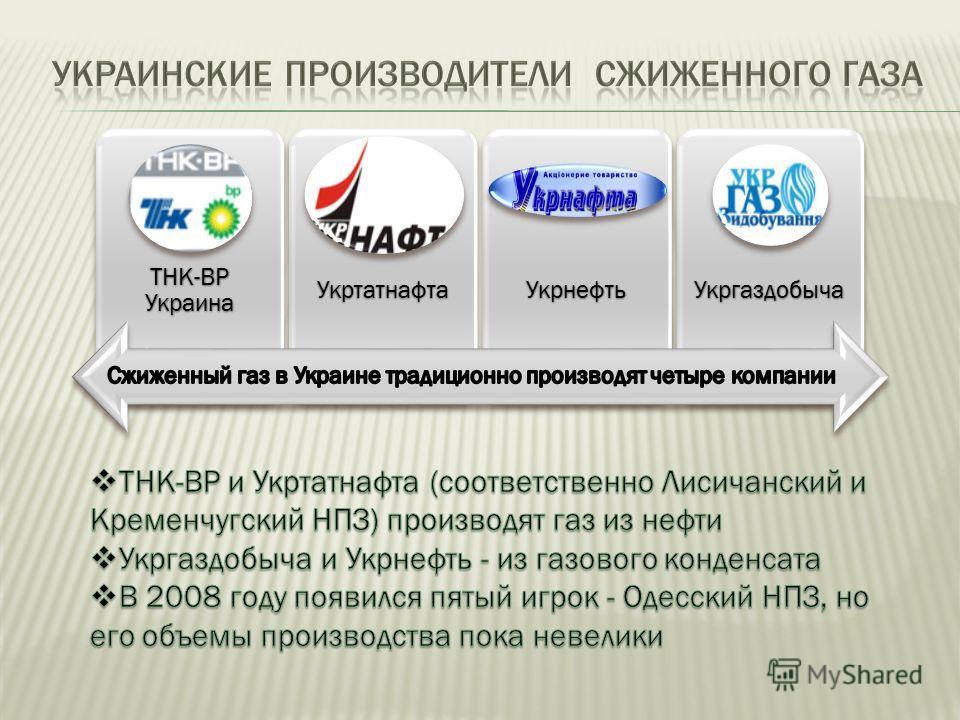 ТНК-BP Украина УкртатнафтаУкрнефтьУкргаздобыча