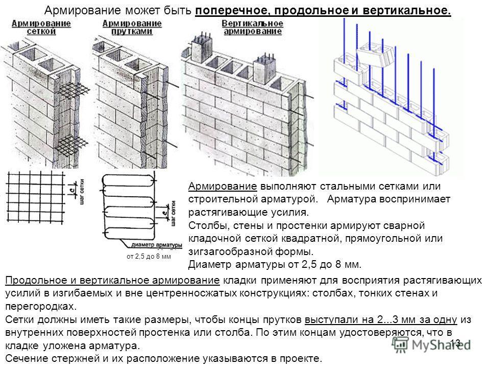 13 Армирование может быть поперечное, продольное и вертикальное. от 2,5 до 8 мм Армирование выполняют стальными сетками или строительной арматурой. Арматура воспринимает растягивающие усилия. Столбы, стены и простенки армируют сварной кладочной сетко