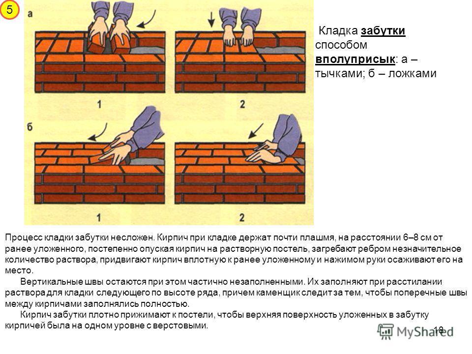 Процесс кладки забутки несложен. Кирпич при кладке держат почти плашмя, на расстоянии 6–8 см от ранее уложенного, постепенно опуская кирпич на растворную постель, загребают ребром незначительное количество раствора, придвигают кирпич вплотную к ранее