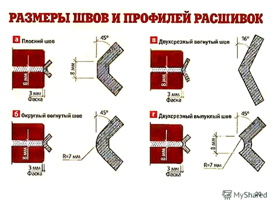 Изготовить расшивку для кирпичной кладки