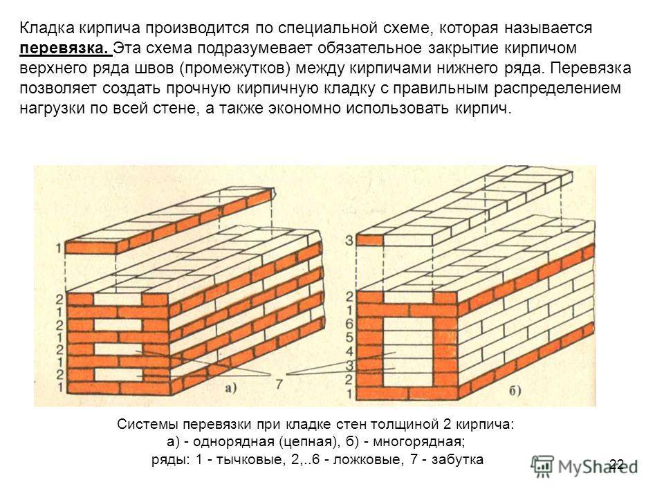 Системы перевязки при кладке стен толщиной 2 кирпича: а) - однорядная (цепная), б) - многорядная; ряды: 1 - тычковые, 2,..6 - ложковые, 7 - забутка Кладка кирпича производится по специальной схеме, которая называется перевязка. Эта схема подразумевае