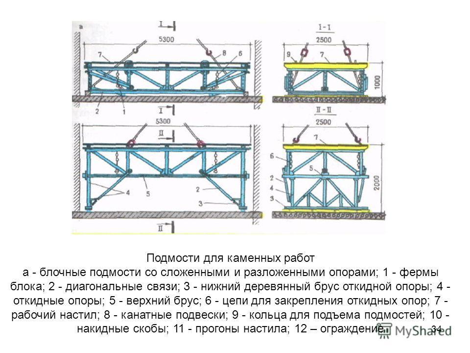 Подмости для каменных работ а - блочные подмости со сложенными и разложенными опорами; 1 - фермы блока; 2 - диагональные связи; 3 - нижний деревянный брус откидной опоры; 4 - откидные опоры; 5 - верхний брус; 6 - цепи для закрепления откидных опор; 7
