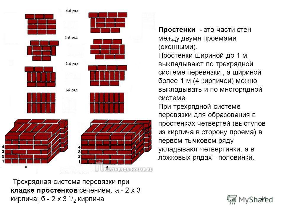 41 Простенки - это части стен между двумя проемами (оконными). Простенки шириной до 1 м выкладывают по трехрядной системе перевязки, а шириной более 1 м (4 кирпичей) можно выкладывать и по многорядной системе. При трехрядной системе перевязки для обр