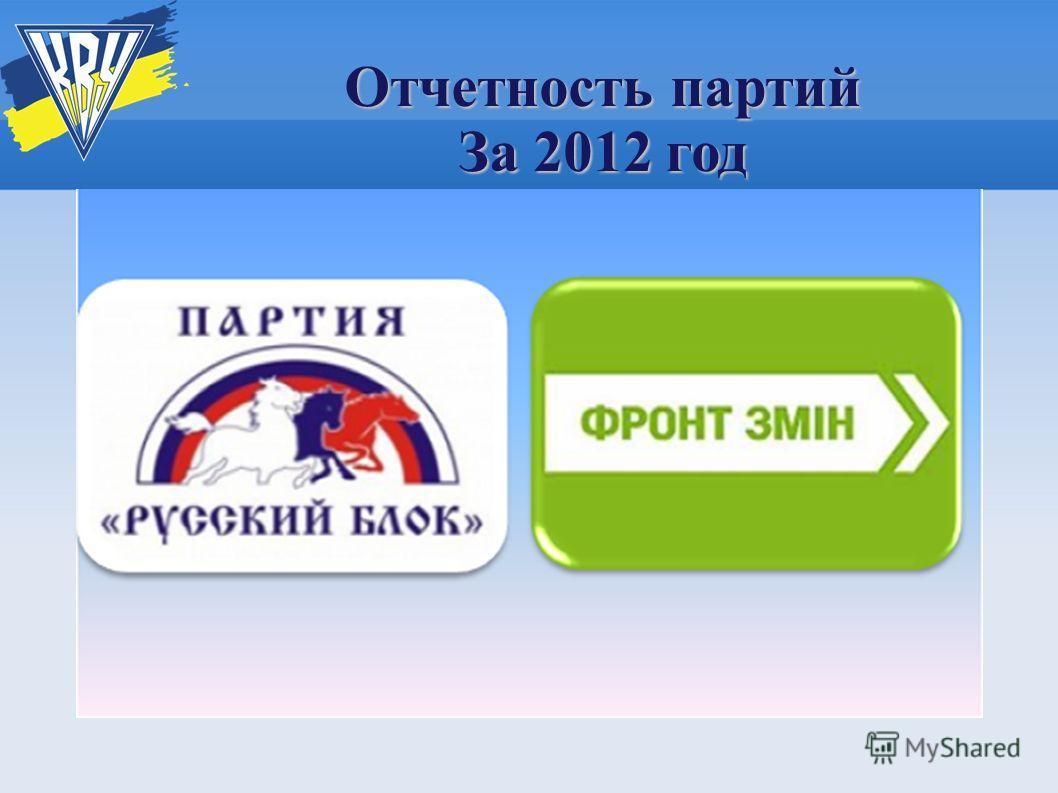 Отчетность партий За 2012 год