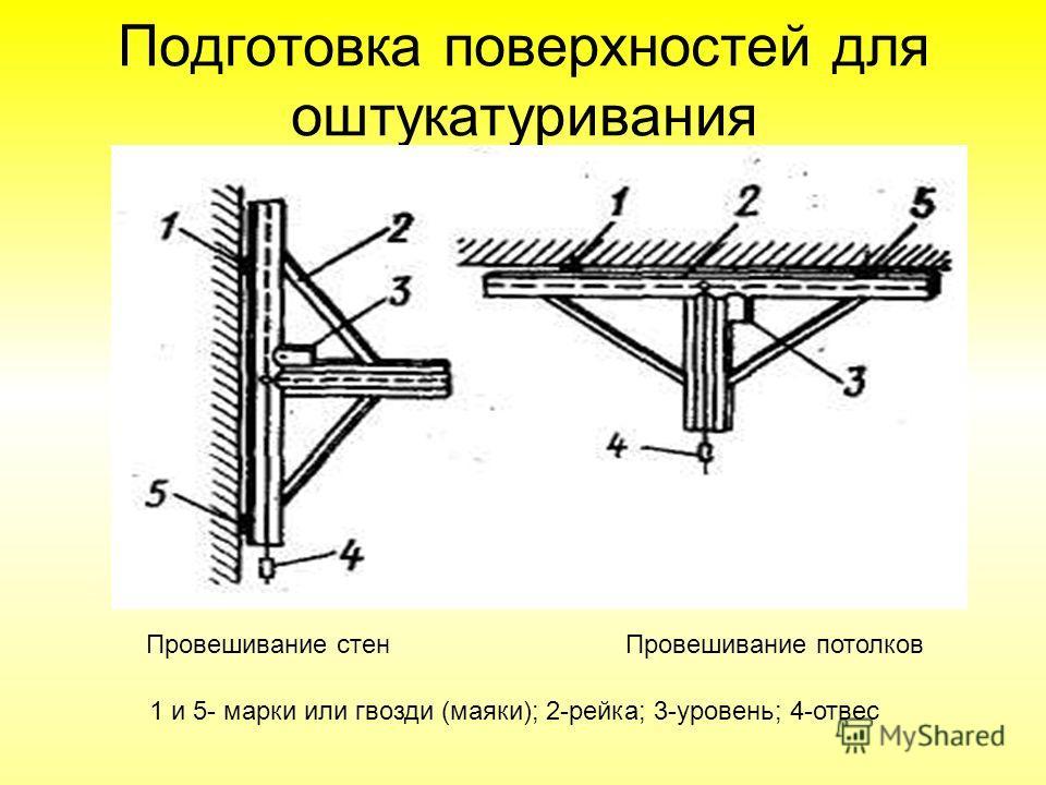 Подготовка поверхностей для оштукатуривания Провешивание стенПровешивание потолков 1 и 5- марки или гвозди (маяки); 2-рейка; 3-уровень; 4-отвес
