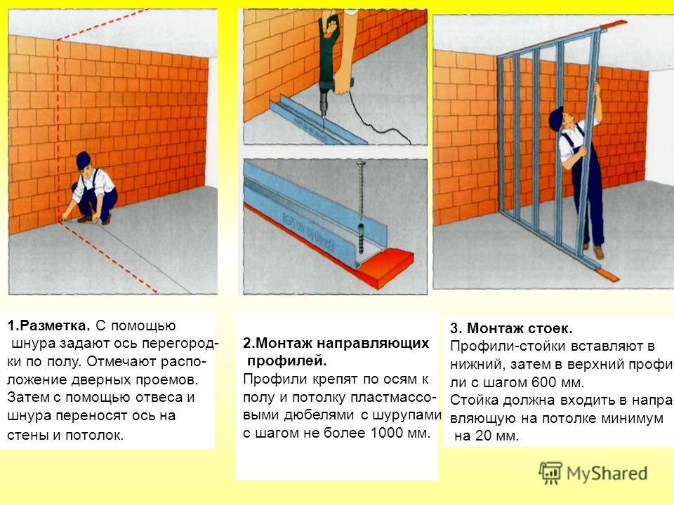 1.Разметка. С помощью шнура задают ось перегород- ки по полу. Отмечают распо- ложение дверных проемов. Затем с помощью отвеса и шнура переносят ось на стены и потолок. 2.Монтаж направляющих профилей. Профили крепят по осям к полу и потолку пластмассо
