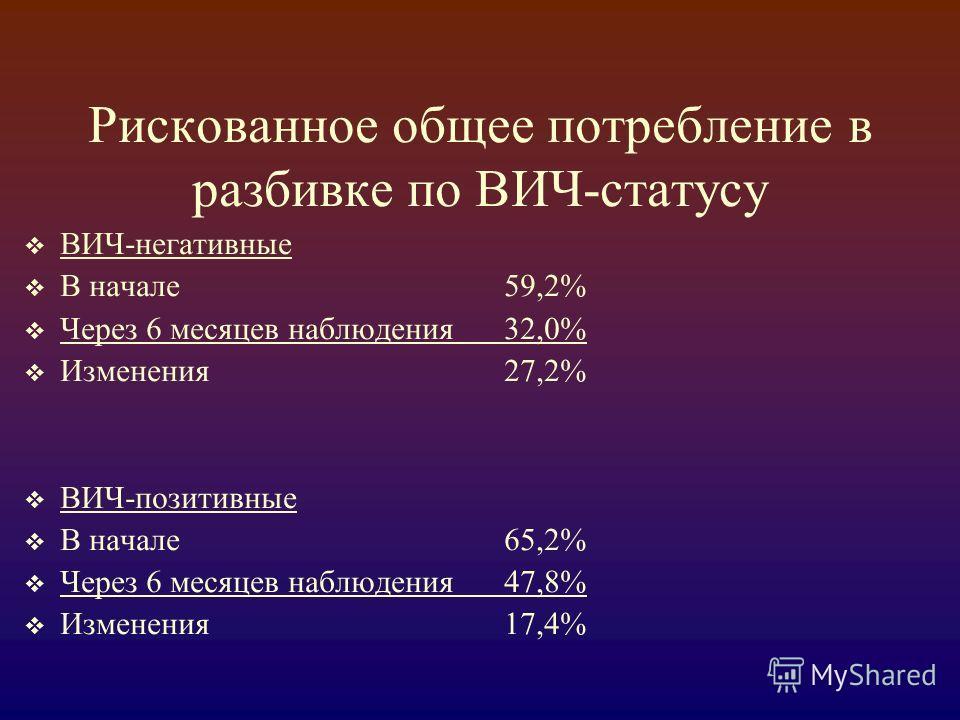 Рискованное общее потребление в разбивке по ВИЧ-статусу ВИЧ-негативные В начале59,2% Через 6 месяцев наблюдения32,0% Изменения27,2% ВИЧ-позитивные В начале65,2% Через 6 месяцев наблюдения 47,8% Изменения17,4%