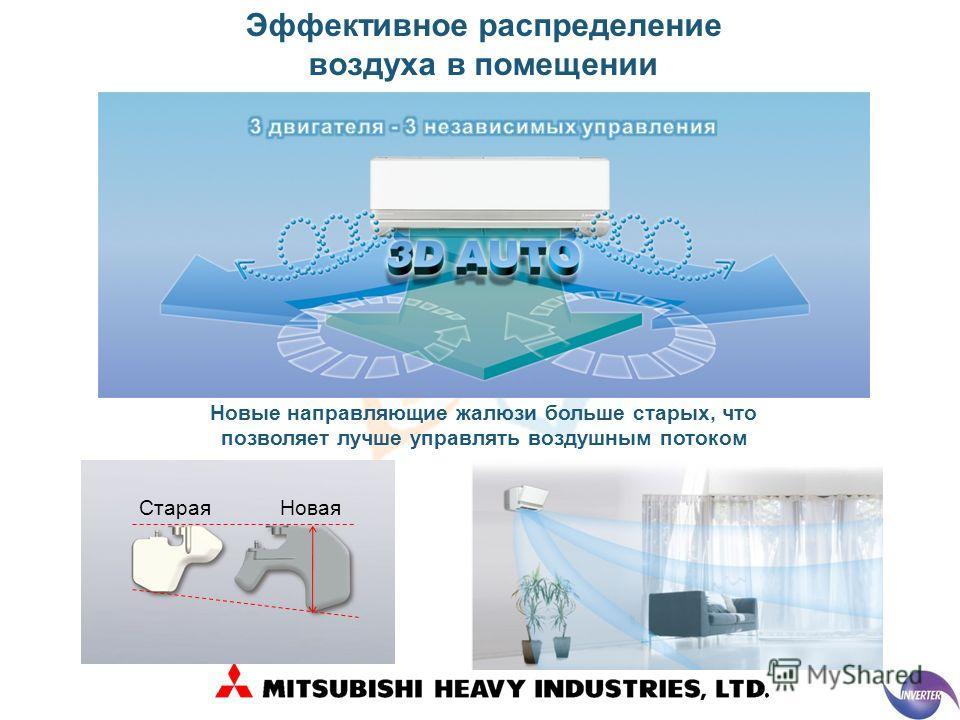 НоваяСтарая Новые направляющие жалюзи больше старых, что позволяет лучше управлять воздушным потоком Эффективное распределение воздуха в помещении